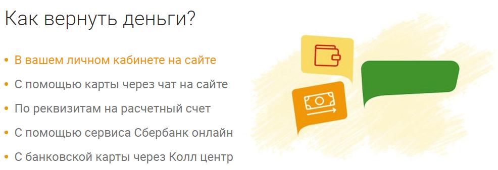 metrokredit-kak-oplatit-zaim-1.png