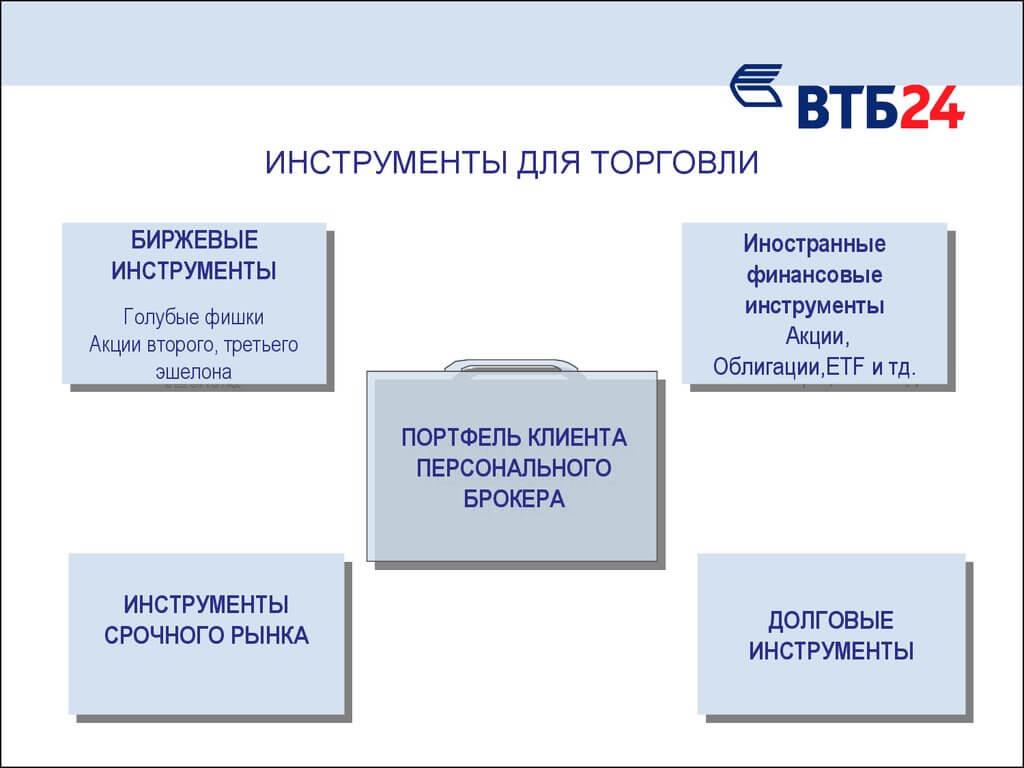 vtb-broker-onlayn-vhod-v-lichnyiy-kabinet.jpg