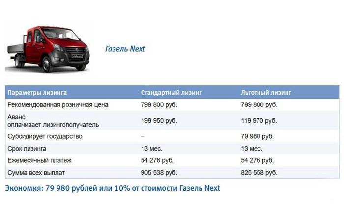 avtolizing-dlya-fizicheskix-i-yuridicheskix-lic3.jpg