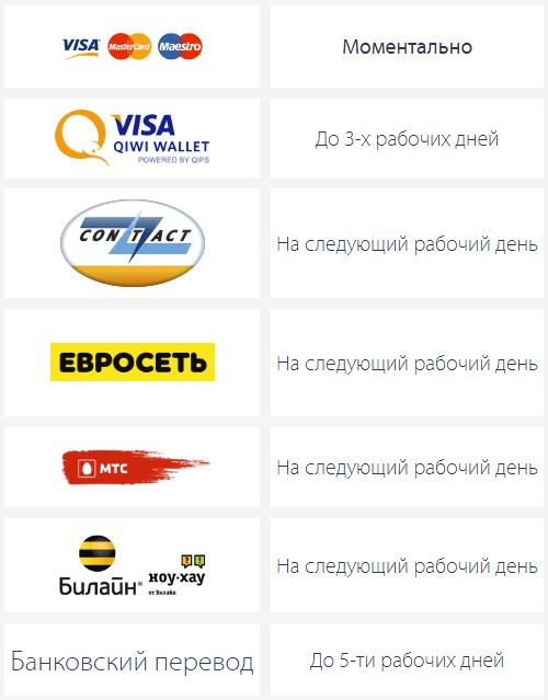 payps-kak-oplatit-1.png