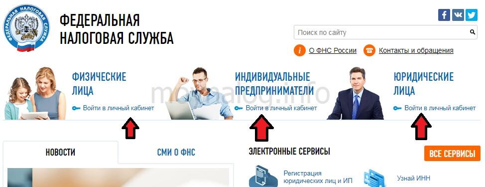 tipy-polzovatelskih-akkauntov.jpg