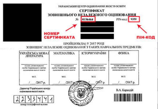 pin-kod-i-sertifikat-zno.png