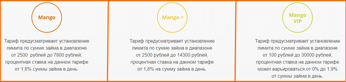 mangomoney-tarify.png