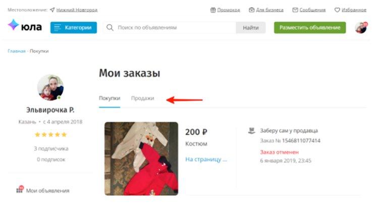 prodazhi-polzovatelya.jpg
