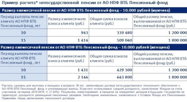 vtb-pensionnyy-fond2.jpg