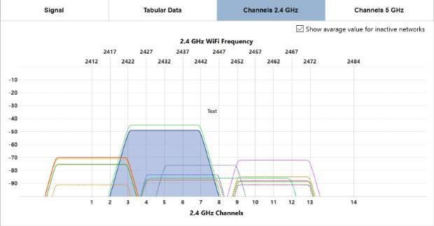 channels-netspot.jpg