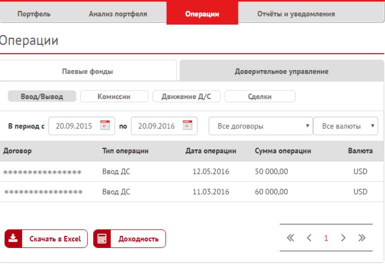 lichniy-kabinet-alfa-kapital.png