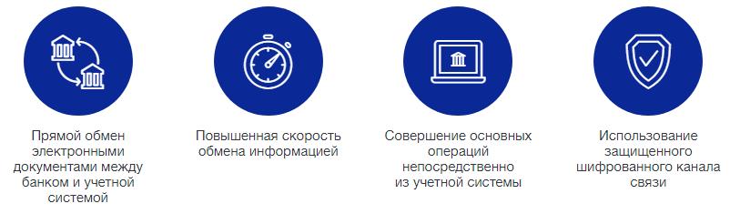 preimuschestva-vtb-biznes-onlayn.png