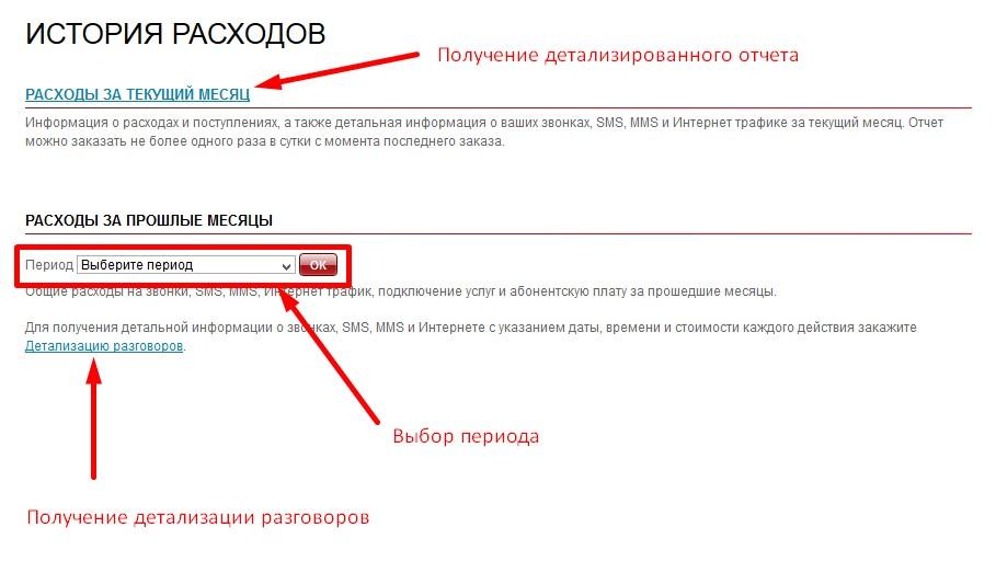 stranica-istoriya-rashodov.jpg
