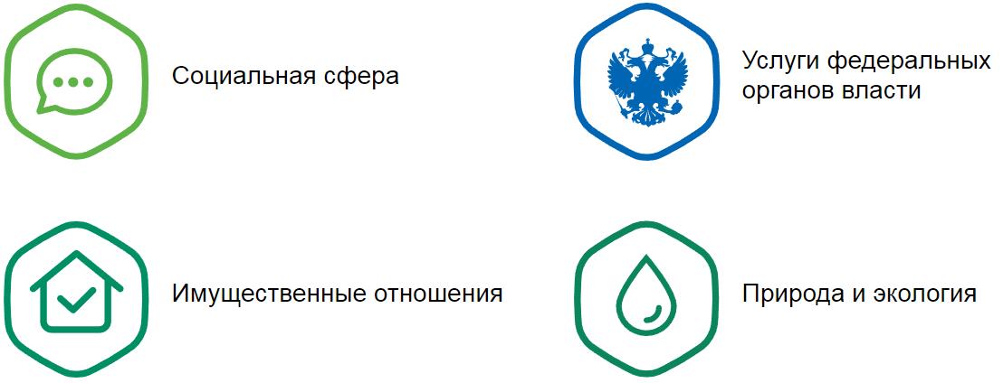 gosuslugi-omsk-7.png