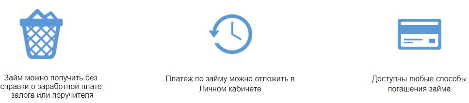 Vzyat-zajm-v-Slon-Finans.png