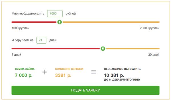 slonfinans-kreditnyy-kalkulyator.png