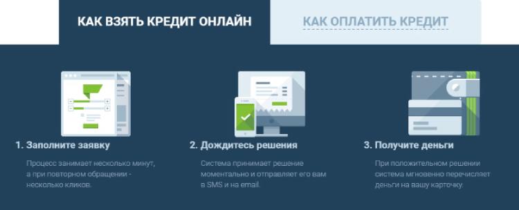 moneyveo-kak-vzyat.jpg