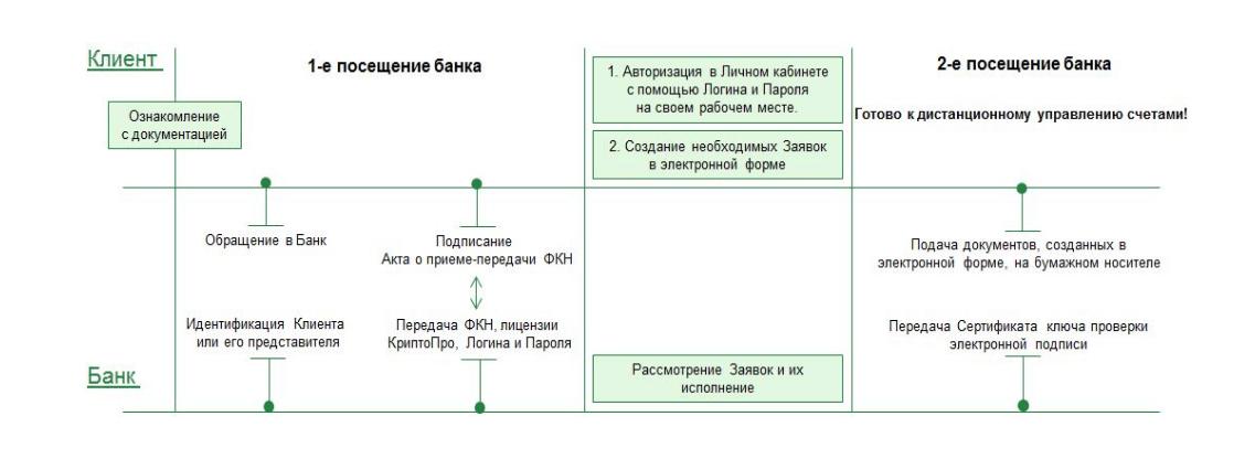 lichniy-kabinet-rosselhozbanka-dlya-yuridicheskih-lic.png