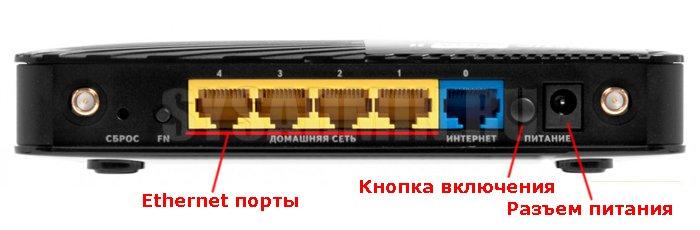 podkluchenie-routera-01.jpg