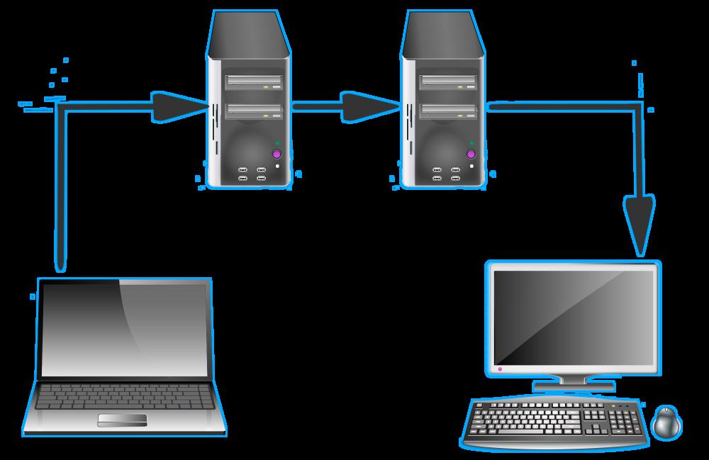 Shema-rabotyi-e`lektronnoy-pochtyi-po-protokolu-SMTP.png