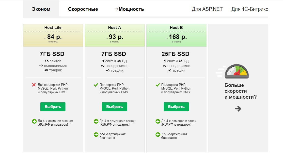 hosting-reg-ru-lichnyy-kabinet-i-panel-upravleniya-8.png