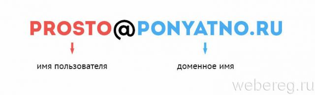 adres-elektronoy-pochty-5-640x193.jpg