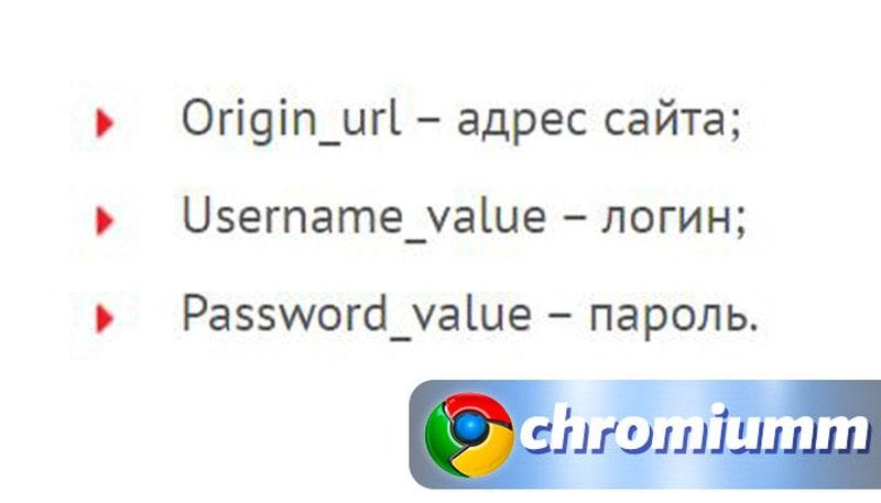 gde-hranyatsya-paroli-v-google-chrome-5.jpg