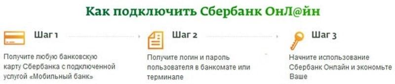 kak-sozdat-lichnyj-kabinet-sberbank-onlajn-poshagovo-3.jpg
