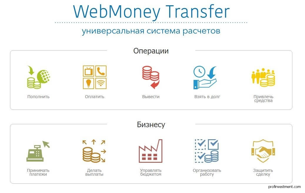 electronic-payment-systems-webmoney.jpg