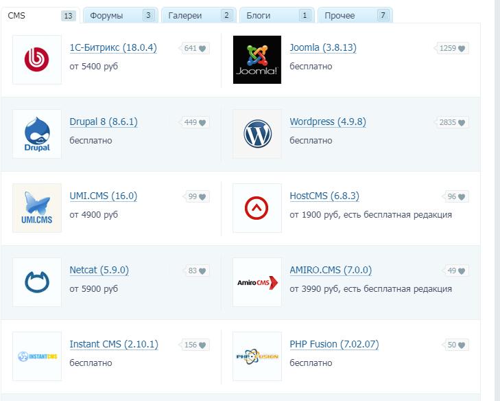 hosting-timeweb-lichnyy-kabinet-obzor-provaydera-7.png