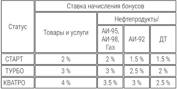 pskovnefteprodukt-lichnyy-kabinet-1.png