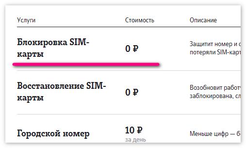 blokirovka-sim-karty-.png