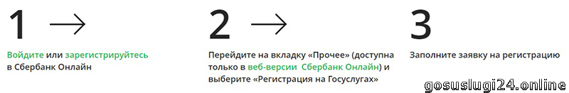 gosuslugi_sberbank_1.jpg