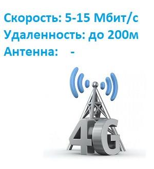 komplekt1-interneta-skorost-do-15mbit-300x330.jpg
