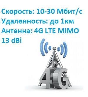 komplekt2-interneta-skorost-do-30mbit-300x330.jpg