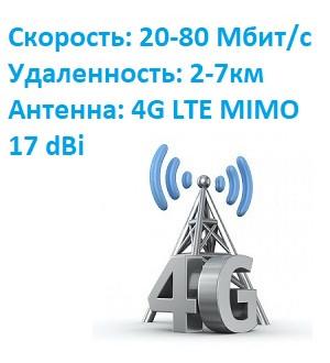 komplekt3-interneta-skorost-do-80mbit-300x330.jpg