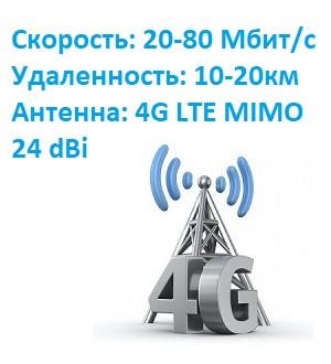 komplekt4-interneta-skorost-do-80mbit-300x330.jpg
