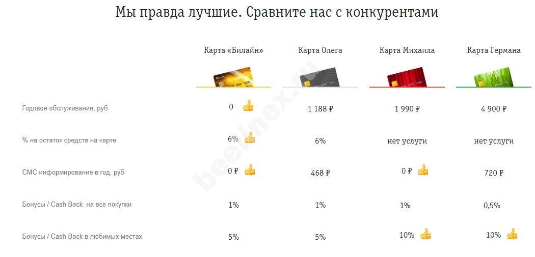 bankovskaya-karta-7.jpg