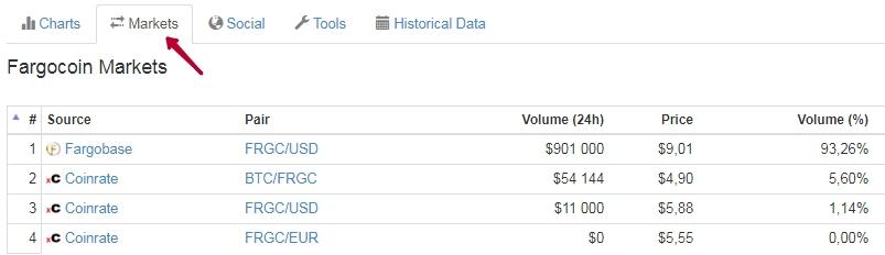markets-fargocoin.jpg