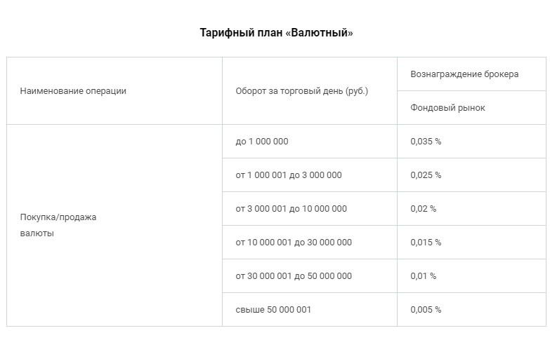 Lichnyy_kabinet_alor_broker_oficialnyy_sayt__vhod__registraci_1-10.jpg