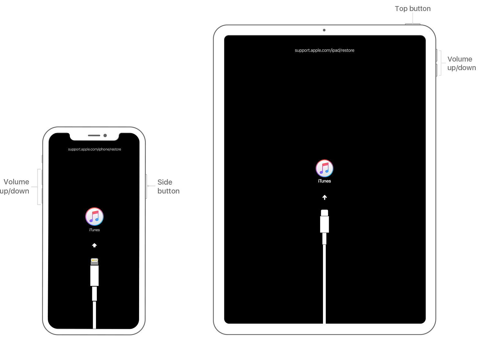 iphone-x-ipad-pro-3rd-gen-recovery-mode-tech-spec.png