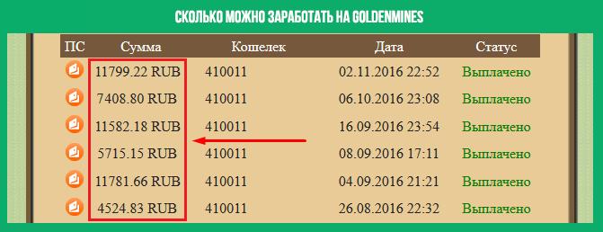 Skolko-mozhno-zarabotat-v-Gnomah.png