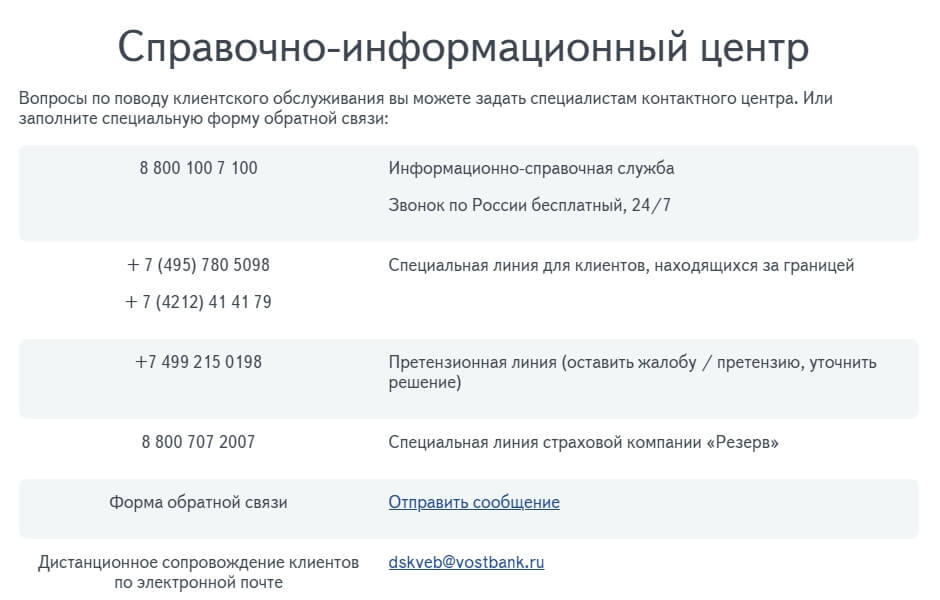 bank-vostochniy-contacts.jpg