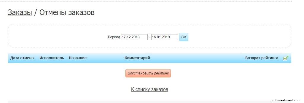 vosstanovit-rejting-etxt-biz.jpg