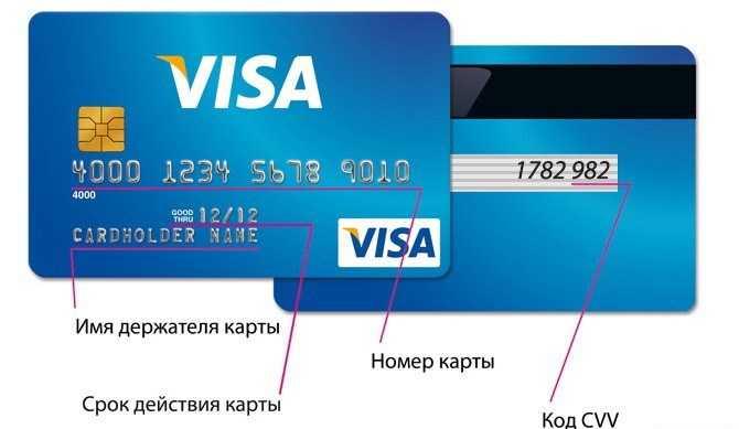 kakizmenitpinkodvbankovskoykartevtb_4EFE7502.jpg