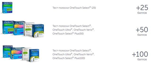 Test-poloski-OneTouch-Select.jpg