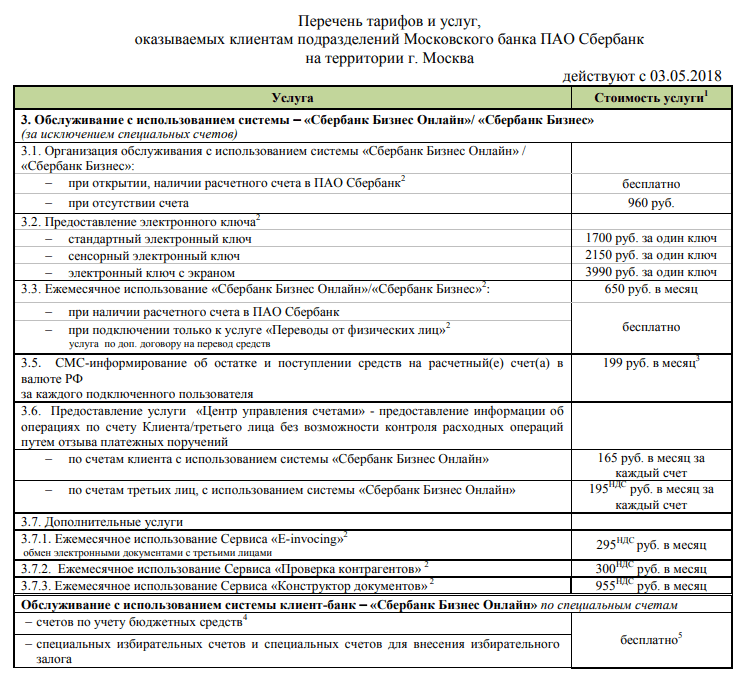 tarify-sberbank-biznes-1.png