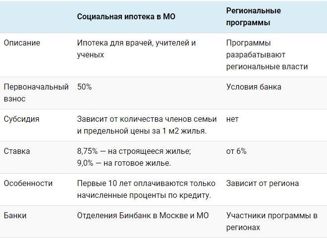 dom-rf-aizhk-lichnyj-kabinet-zaemshhika.jpg