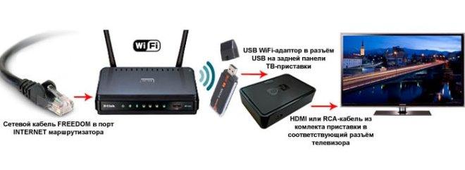 shema-podklyucheniya-tv-pristavki.jpg