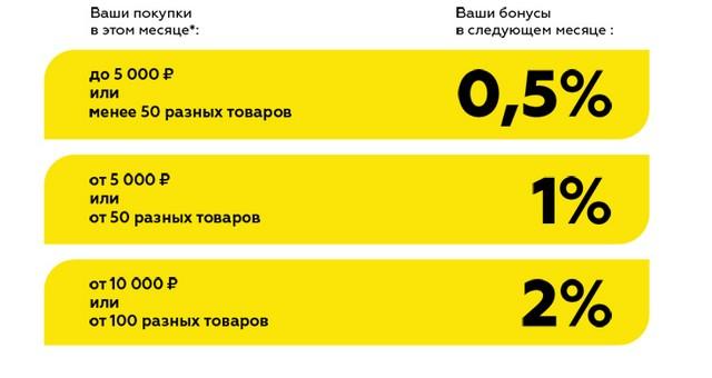 sistema-povysheniya-bonusov.jpg