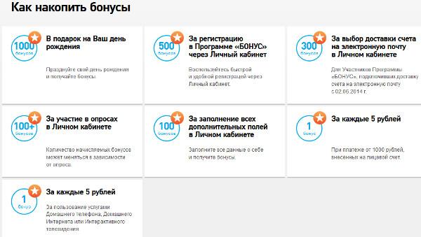 programma-bonus-rostelekom-2.jpg