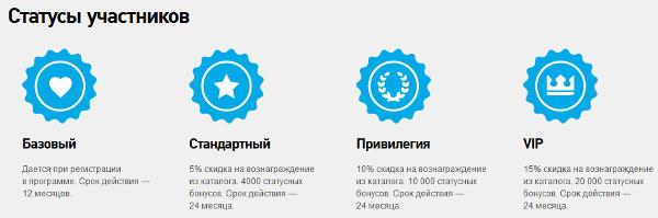 programma-bonus-rostelekom-3.jpg