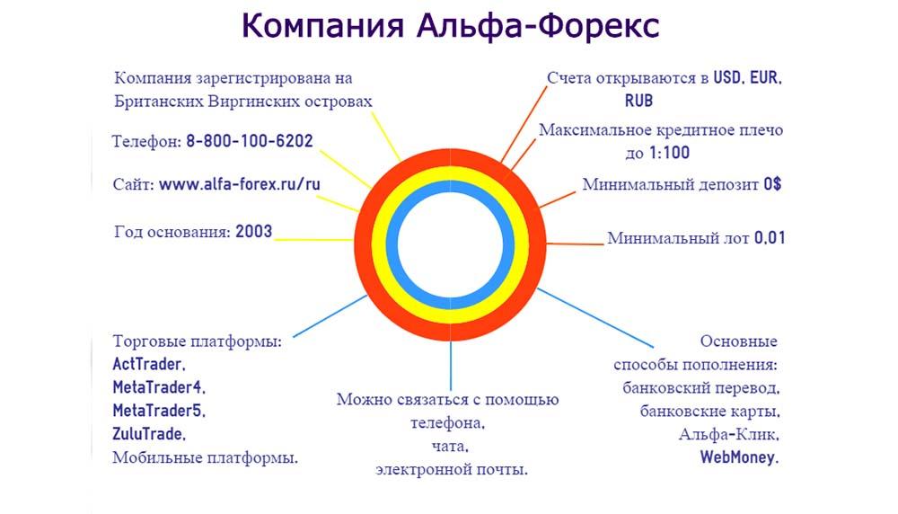 alfa-foreks-lichnyiy-kabinet-voyti.jpg