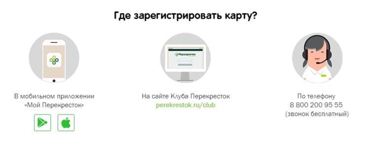 kak-zaregistrirovat-platezhnuyu-kartu-750x291.jpg